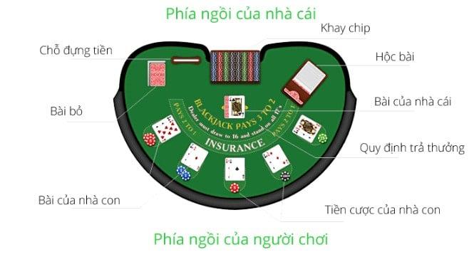 cach-choi-blackjack