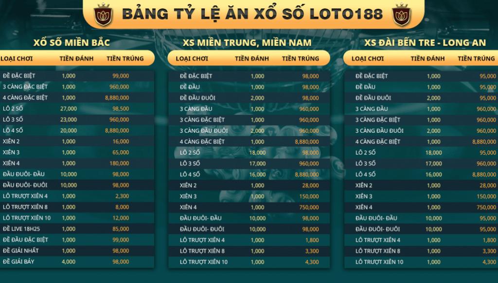 loto188